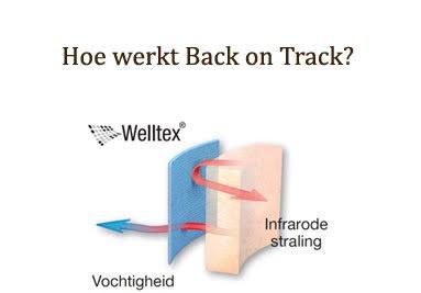 Hoe werkt Back on Track